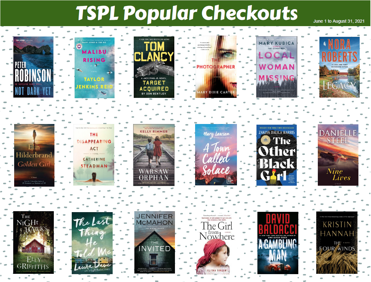 Popular checkouts poster